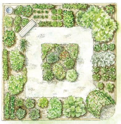 Inspiring vegetable garden bed designs plans family for Home and garden planner